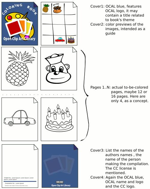 clip art book open. Coloring Books - Open Clip Art