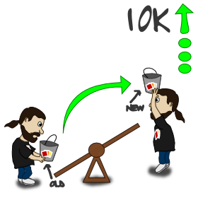 ocal 10K