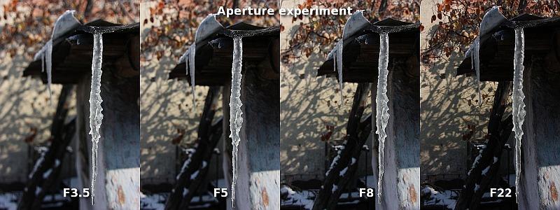 Aperture experiment